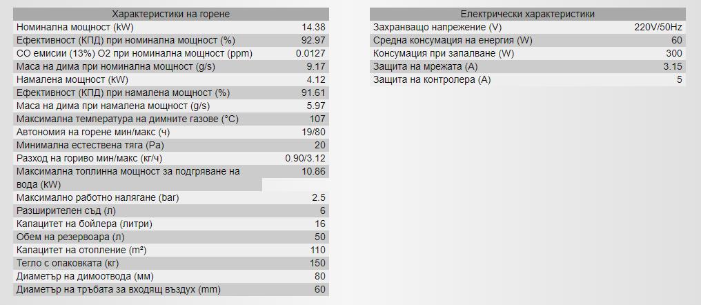 Характеристика WARMTEK HYDRO 14 kW